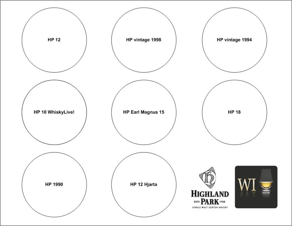 whisky tasting notes template pdf