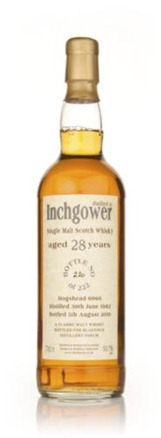 Quick Dram : Bladnoch Forum Inchgower 28 yo