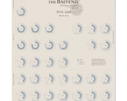 The Balvenie  Tun 1509 Batch #2 – Review