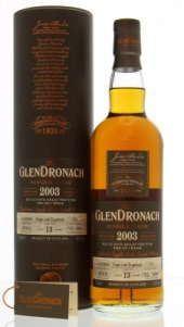Glendronach 13 yo Virgin Oak Cask #1751–The Duchess